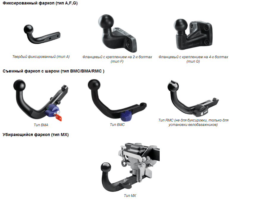 Типы фаркопов для автомобиля