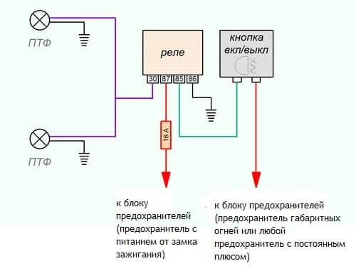 Схема подключения противотуманных фар