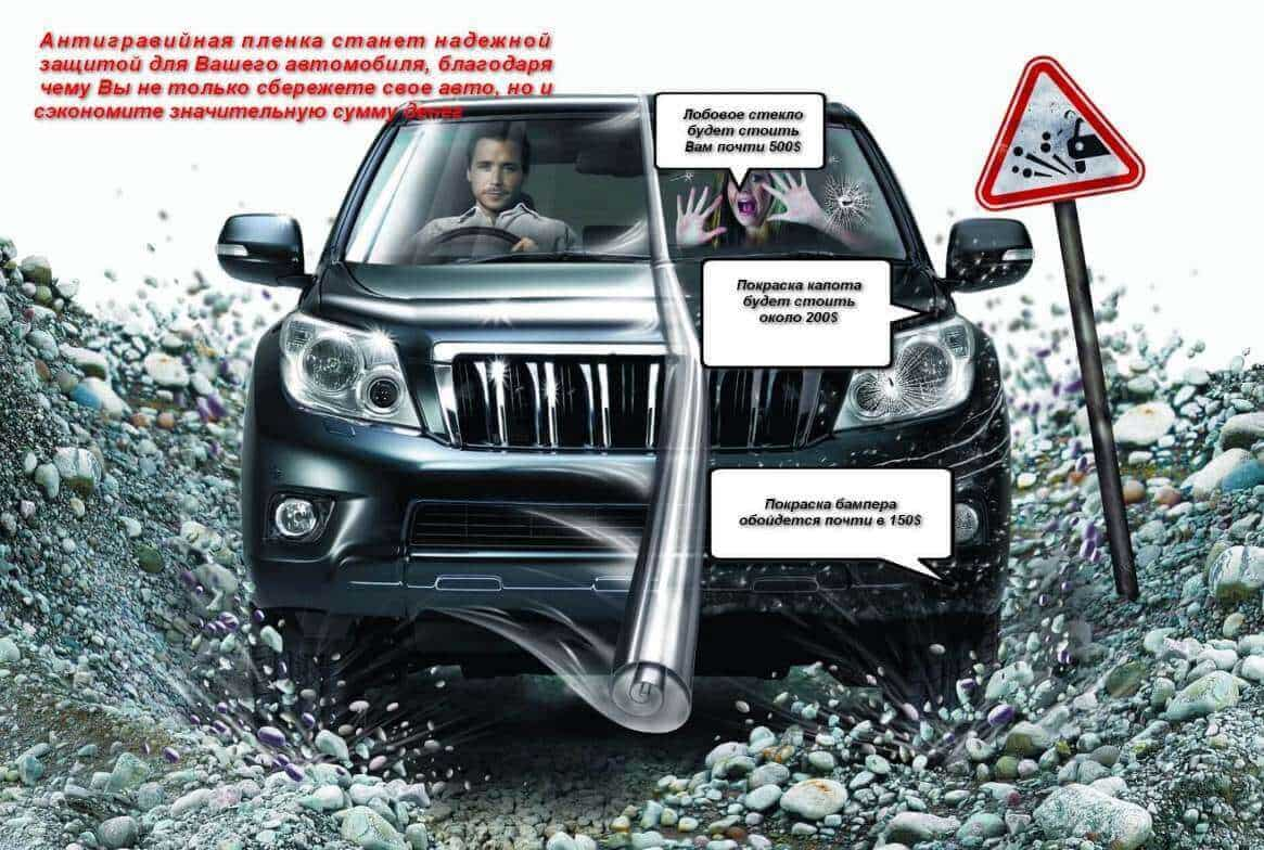Антигравийная пленка - надежный защитник для Вашего автомобиля