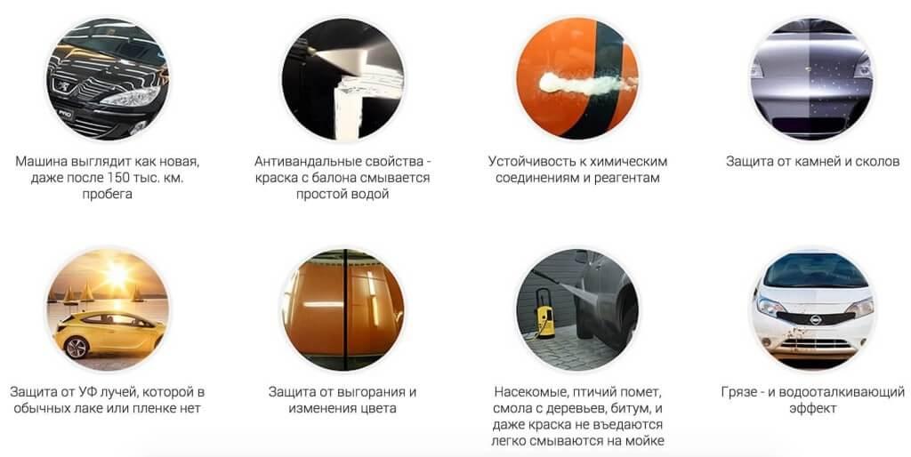 Преимущества применения керамической полироли