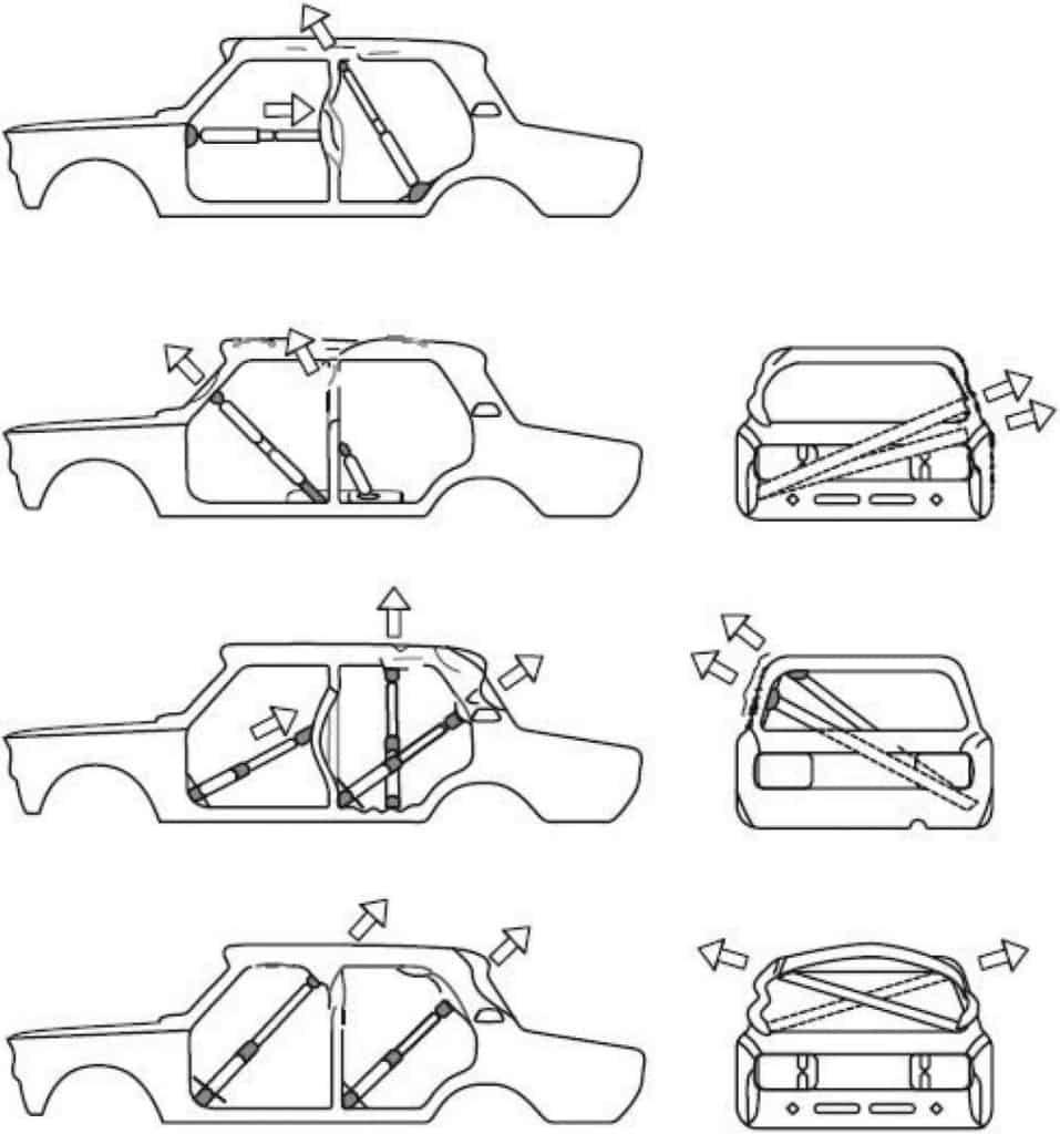 Виды деформации и варианты восстановления кузова