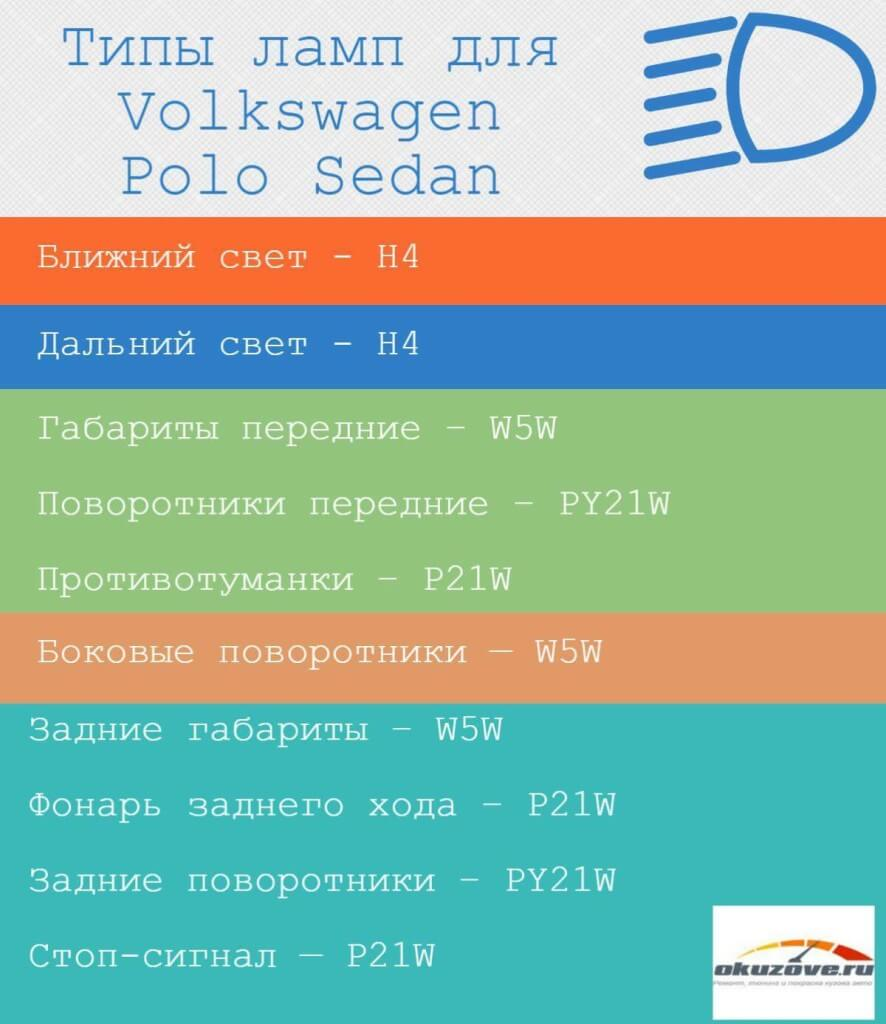 Volkswagen Polo Sedan виды ламп