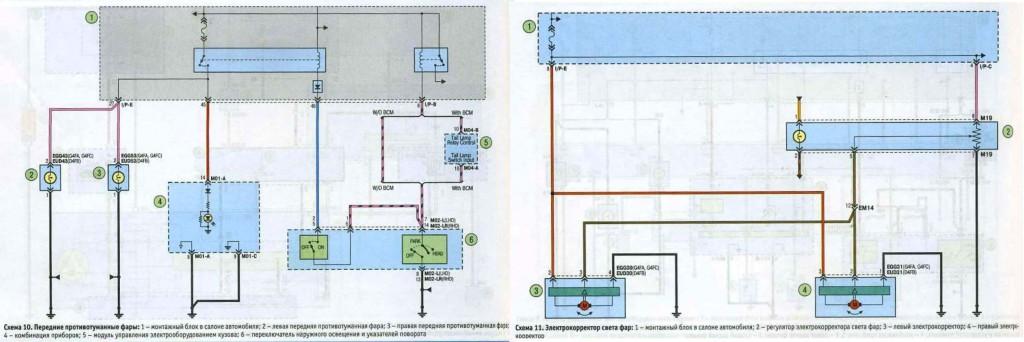 Схема передних противотуманных фар и электрокорректор света