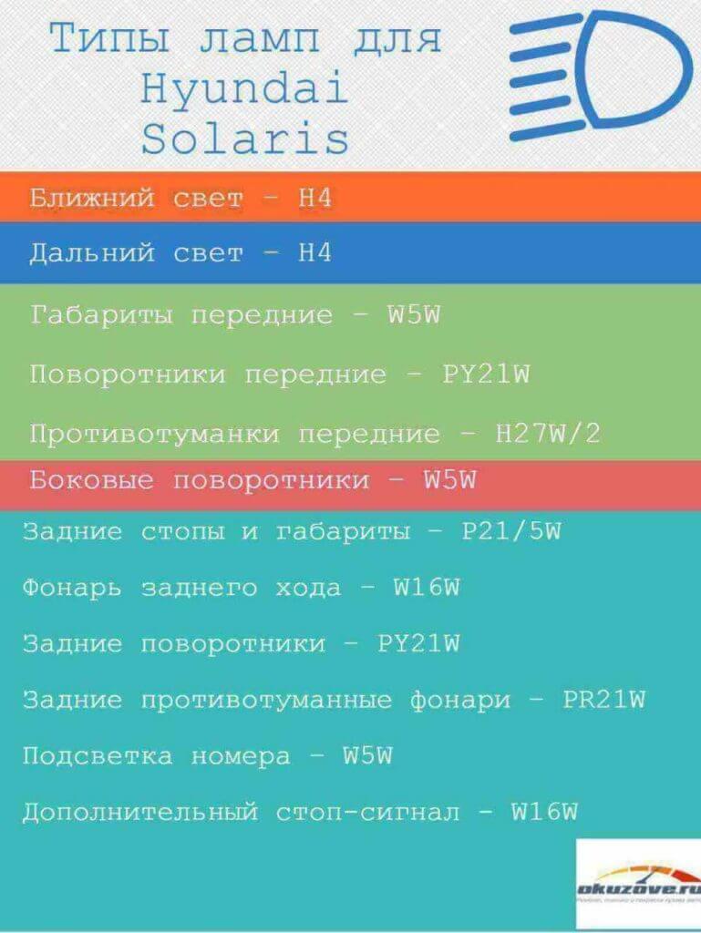 замена лампочки хендай солярис