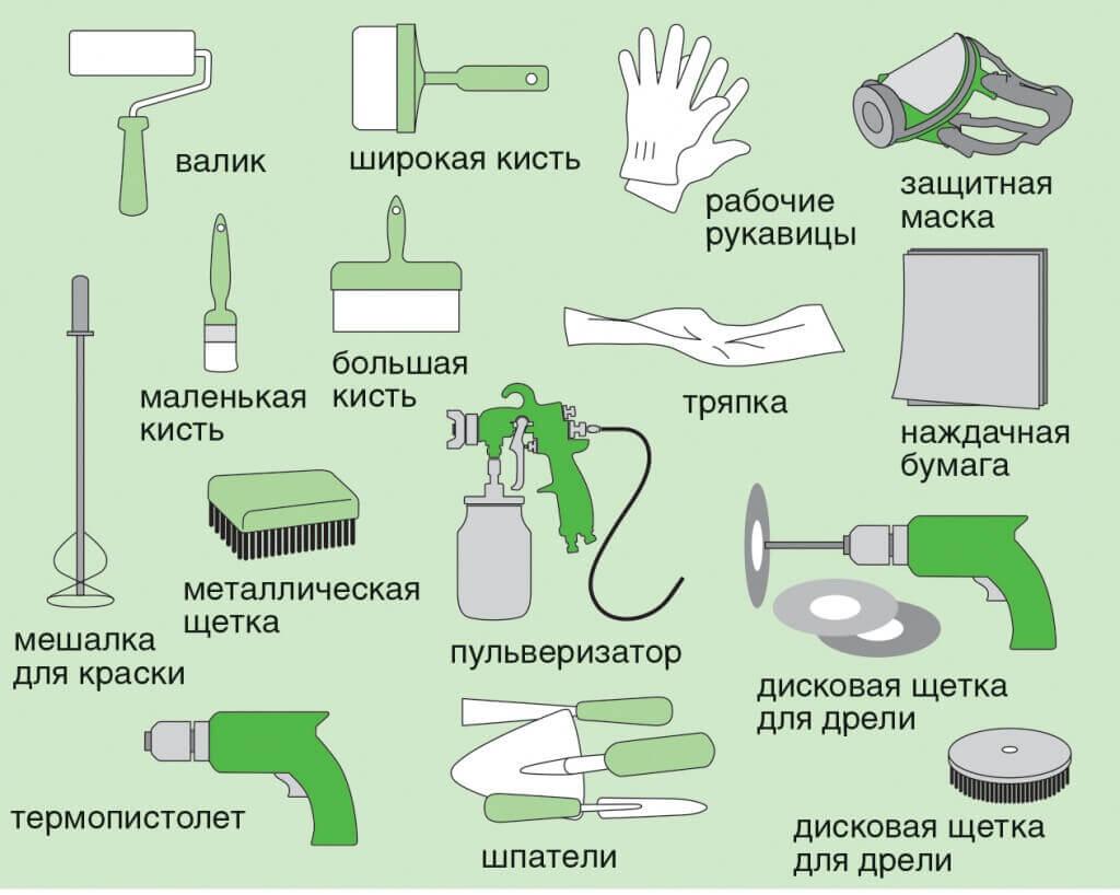 Перечень основных инструментов для покраски