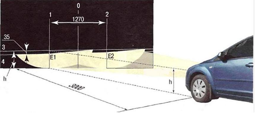 Схема расположения света фар авто Форд Фокус