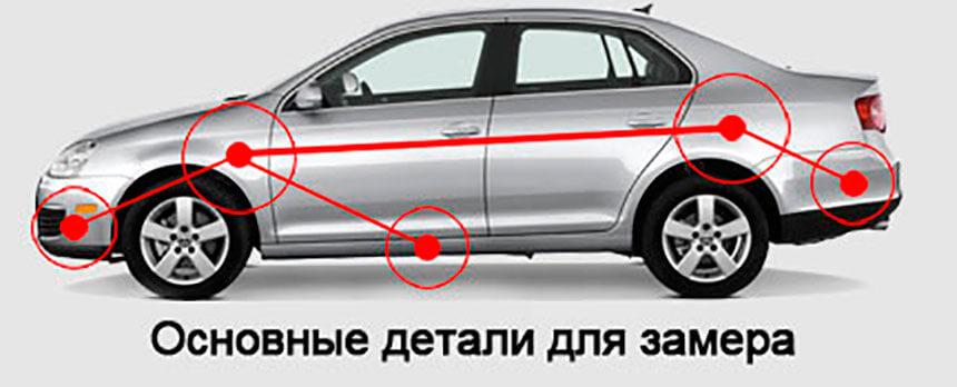 Места замера толщины ЛКП автомобиля