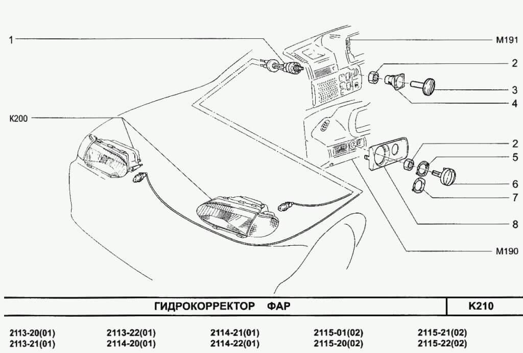 Схема монтажа гидрокорректора фар ВАЗ 2114