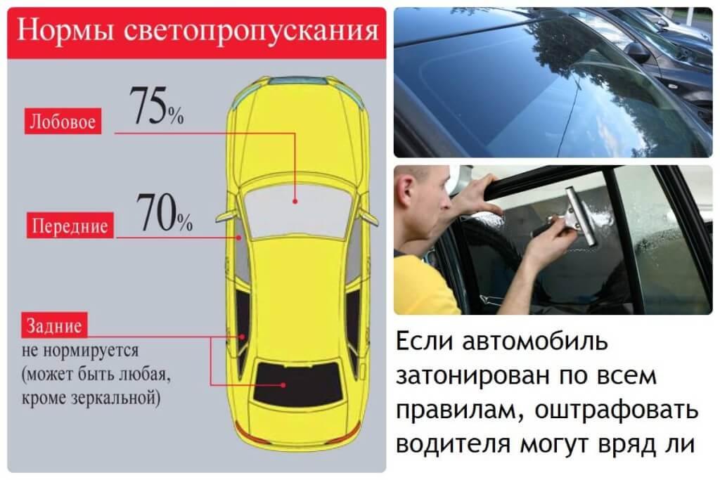 Нормы светопропускания стекол машины