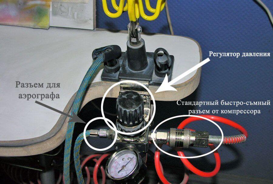 Управление компрессором