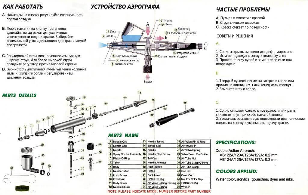 Устройство и технология работы аэрографом