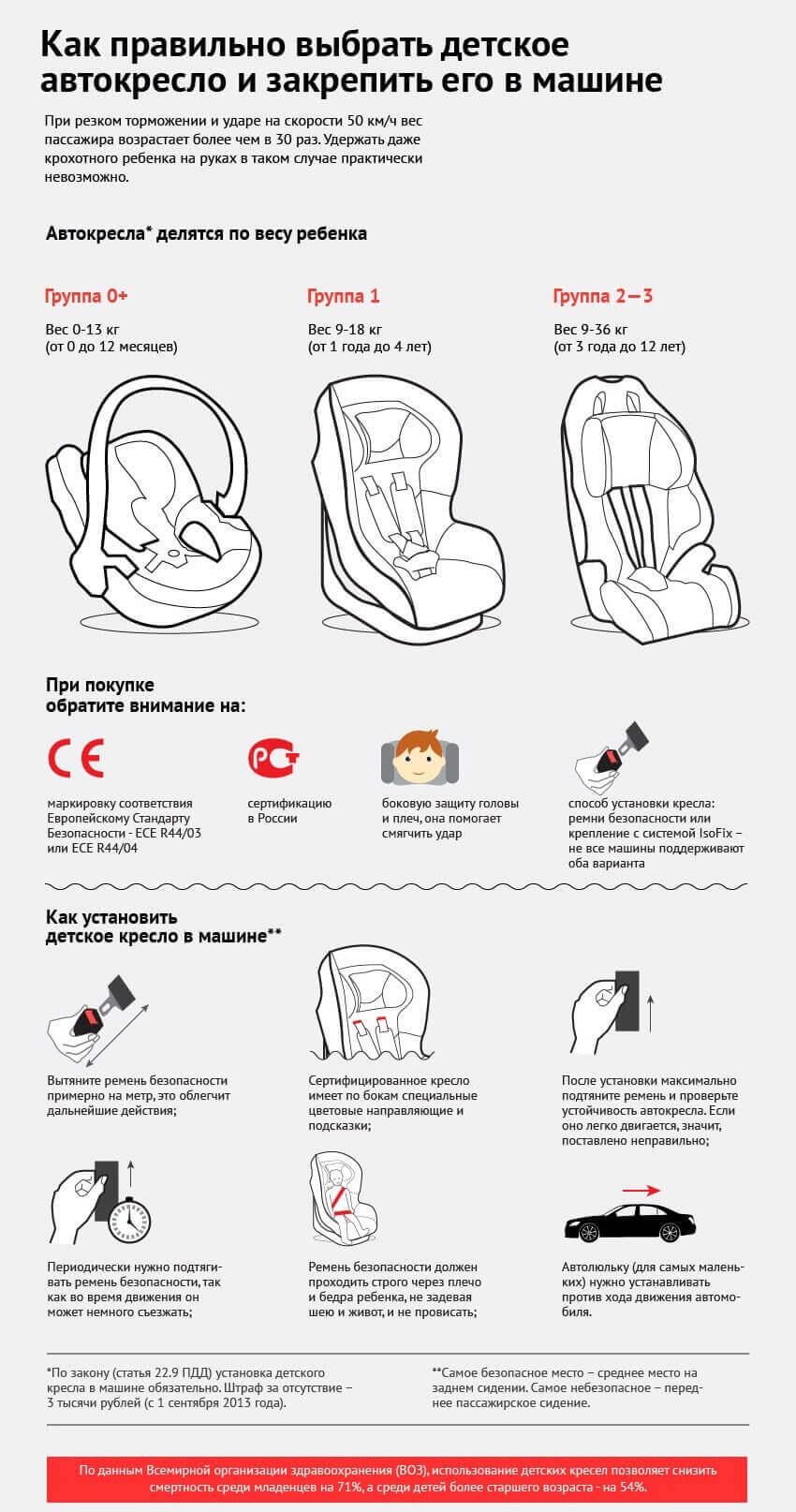 Как правильно выбрать детское автокресло и закрепить его в машине