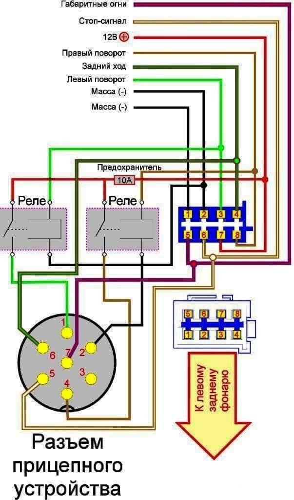 354365415 - Электросхема прицепа легкового автомобиля 7 контактная