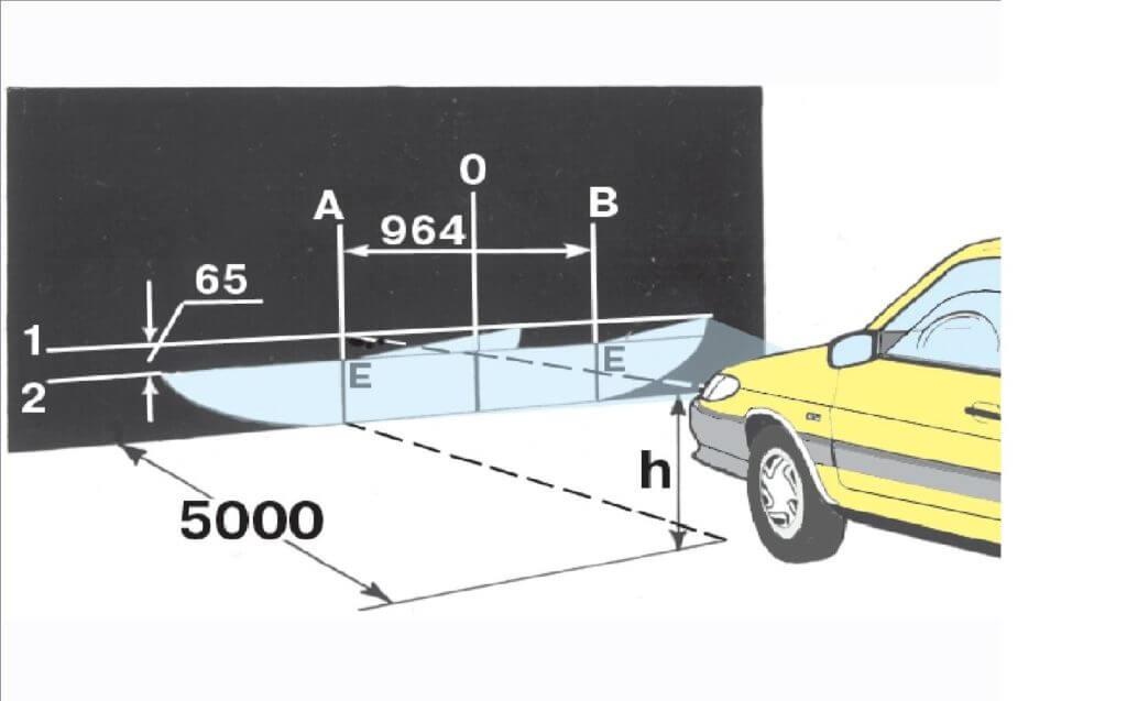 Вместо стенда можно использовать щит, стену или ворота гаража, на которых рисуется схема регулировки фар