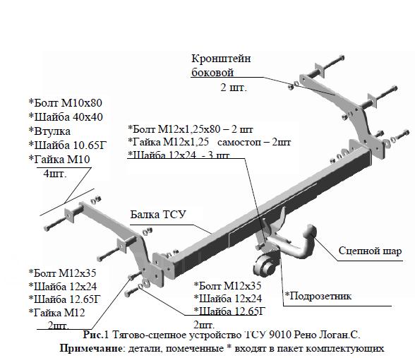 Рис. 1 Тягово-сцепное устройство Рено Логан