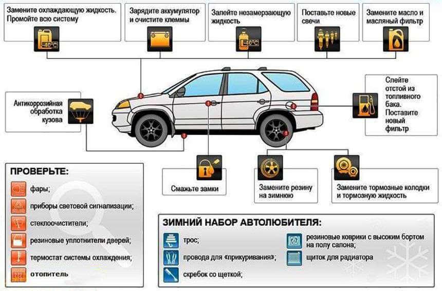 Эксплуатация машины зимой