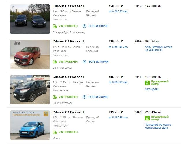 Продажа Citroen C3 Picasso