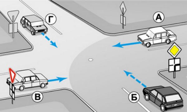 Схема проезда по перекрестку