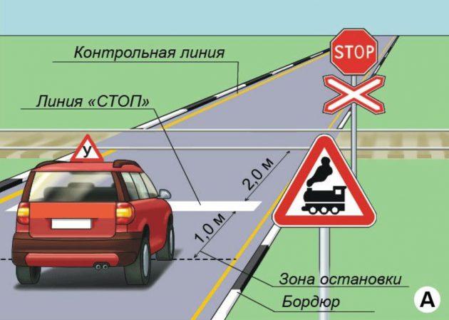 Схема расположения авто и стоп-линии