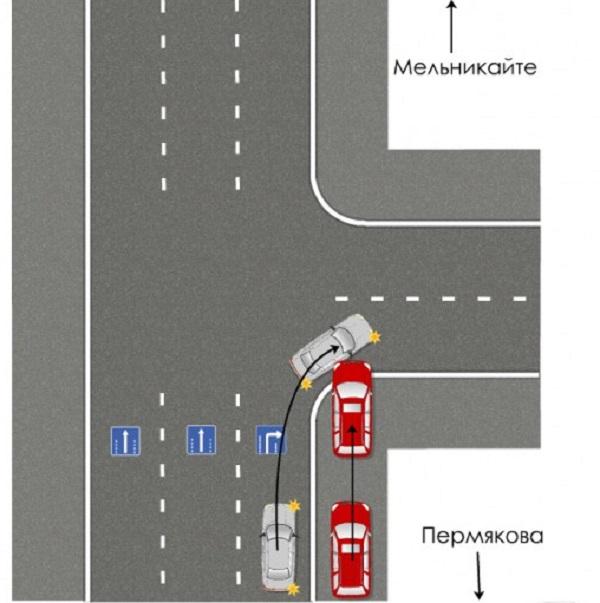 Траектория движения по дороге и обочине