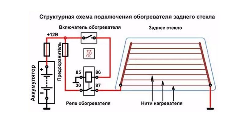Схема подключения обогрева заднего стекла