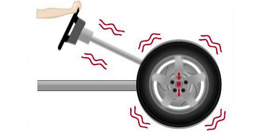 Руль и колесо