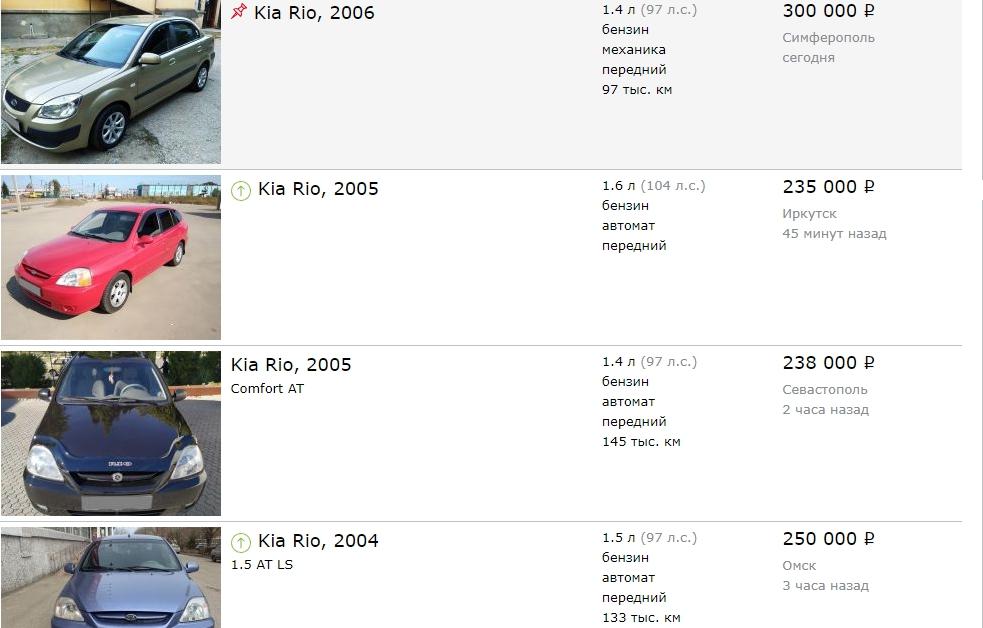 Kia Rio 2 на вторичном рынке