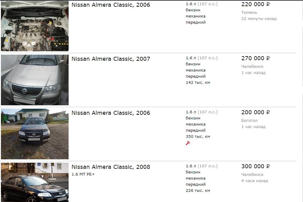 Цена подержанного Nissan Almera Classic