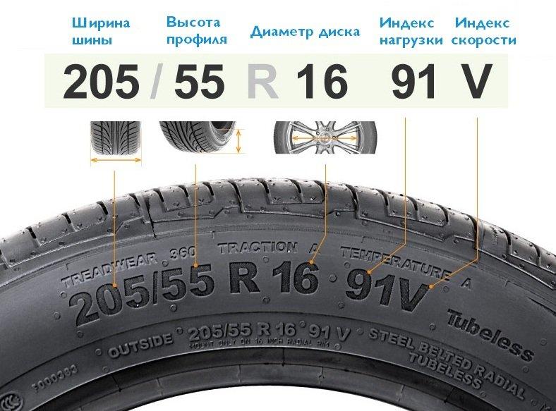 Символы на боковой стенке шины авто