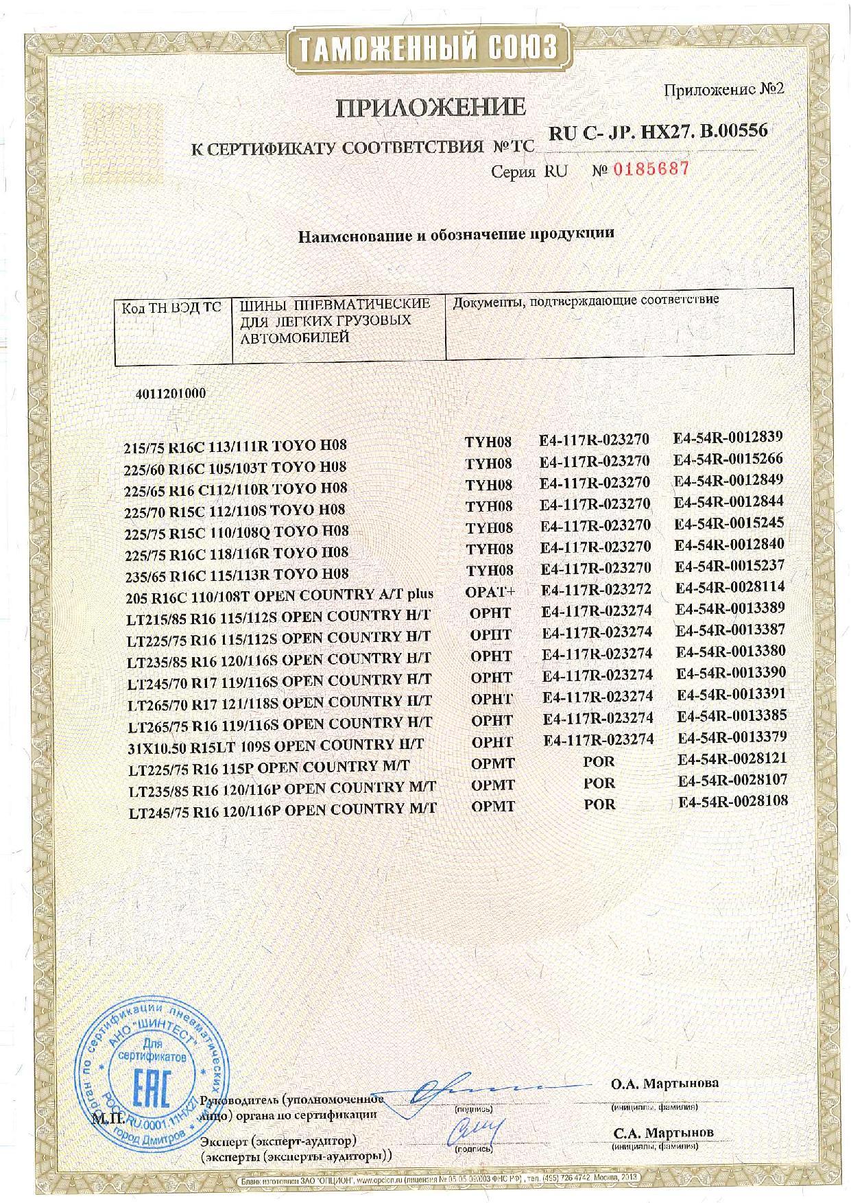 Приложение к сертификату соответствия для шины