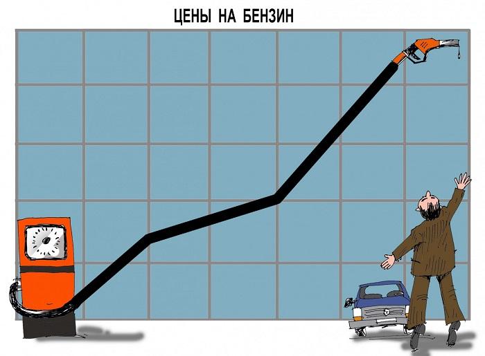График стоимости бензина