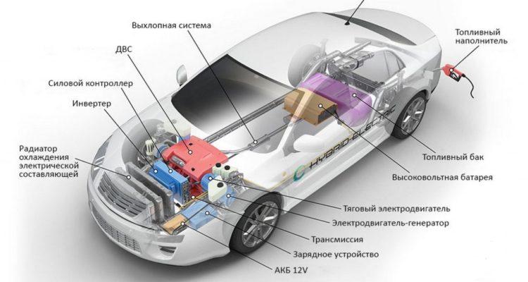 Устройство гибридного авто
