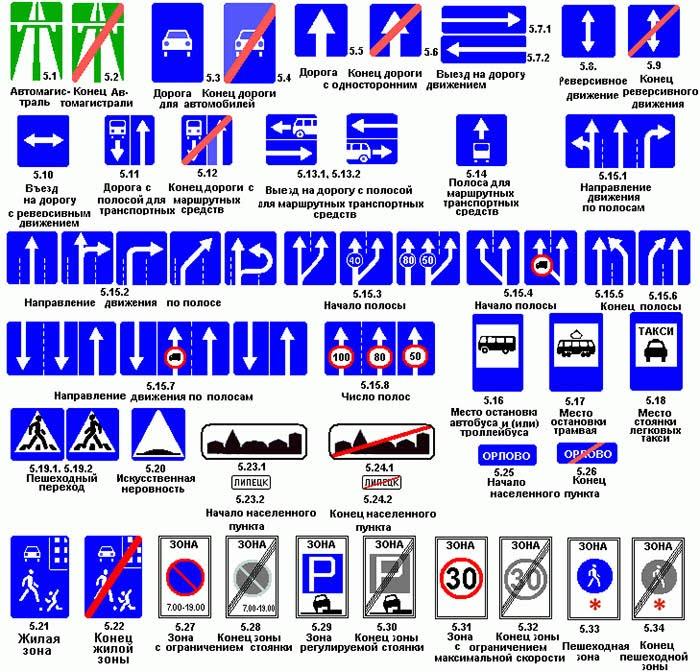 Дорожные знаки особых предписаний