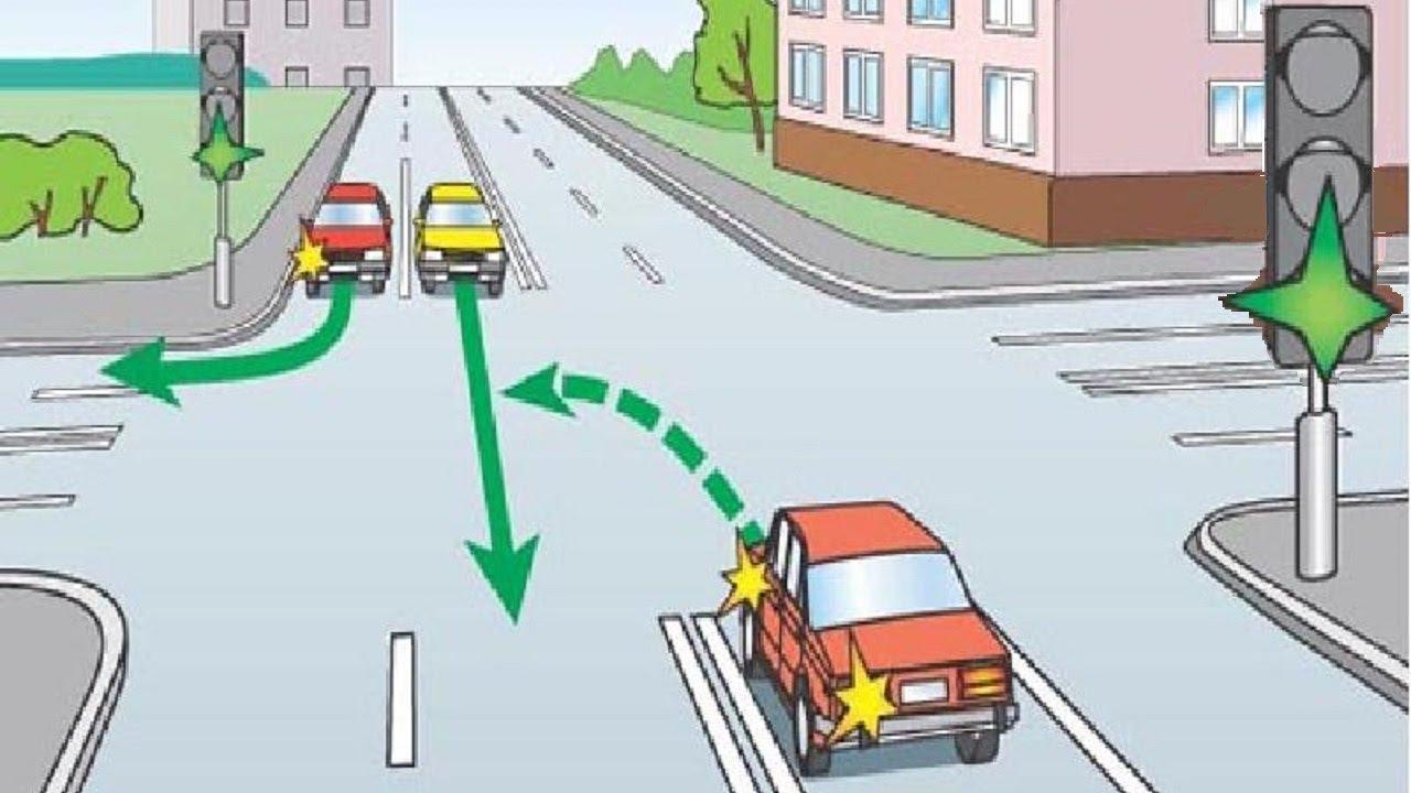 Как проезжать перекресток, схема