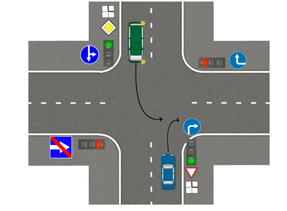 Схема проезда по регулируемому перекрестку