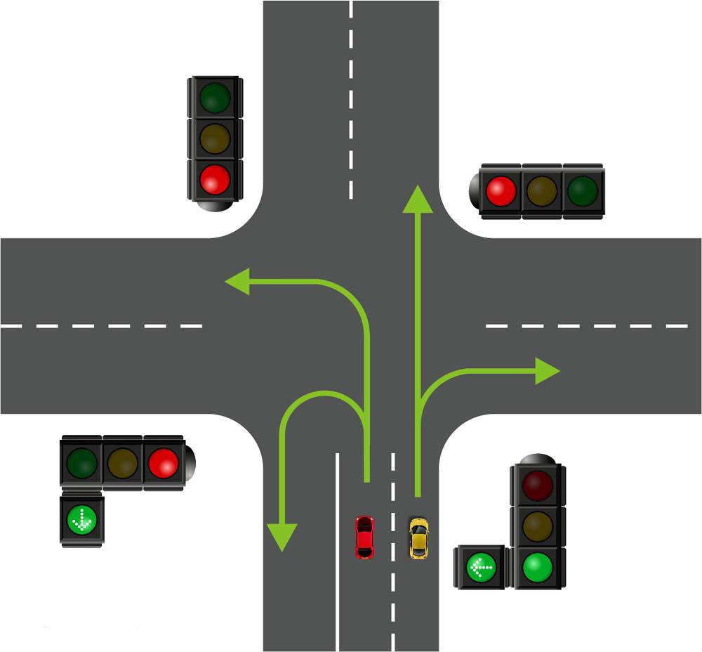 Направление движения на перекрестке