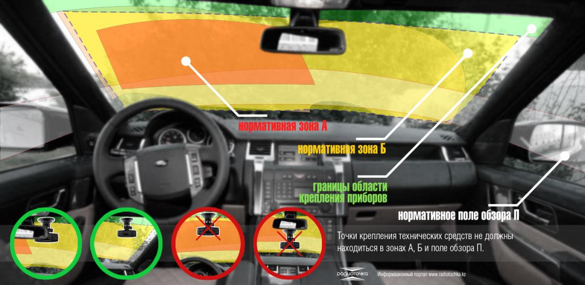 Как крепить приборы на стекло авто