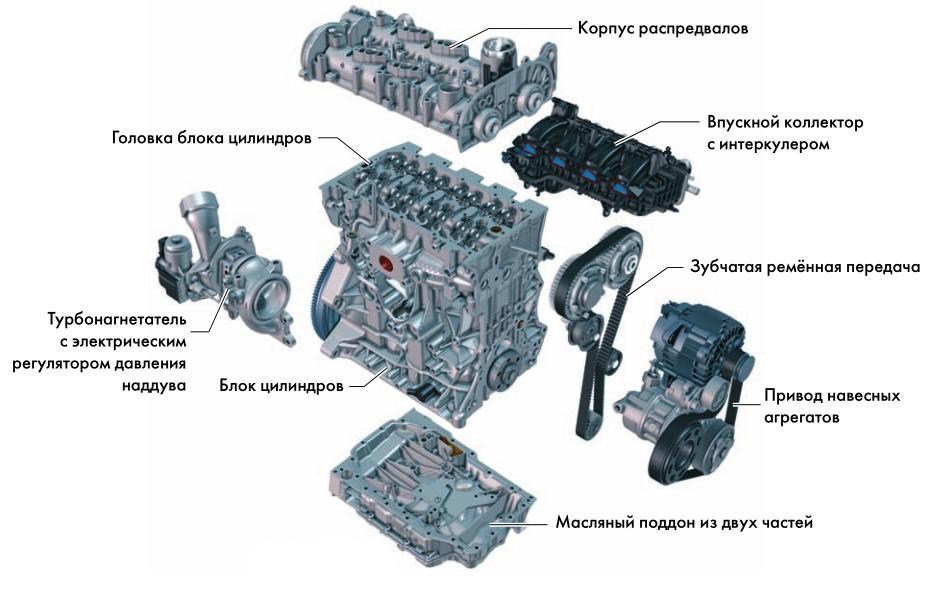 Устройство мотора Volkswagen 1,4 TSI