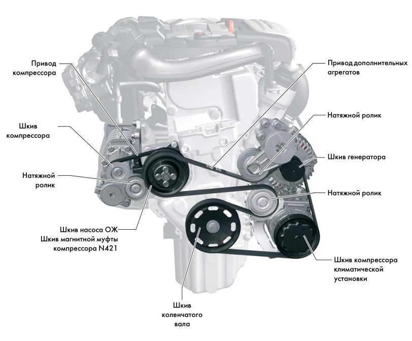 Как работает мотор Фольксваген 1,4 TSI