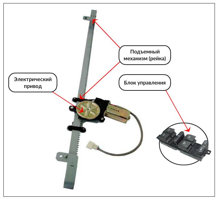 Схема электроподъемников авто