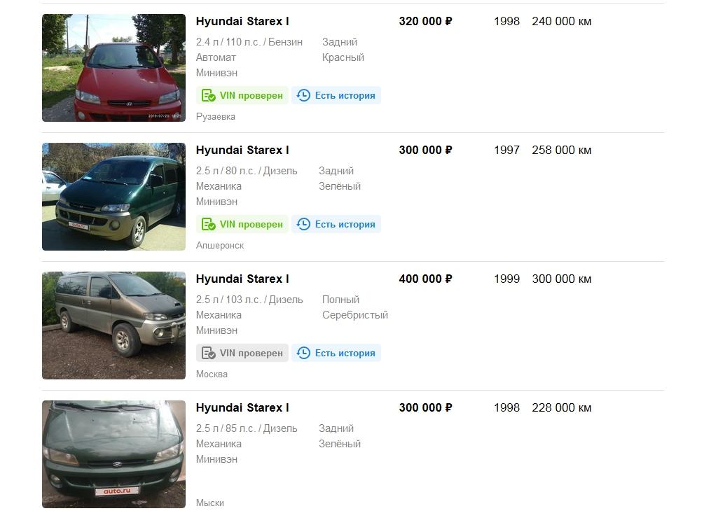 Продажа на сайте Hyundai Starex I