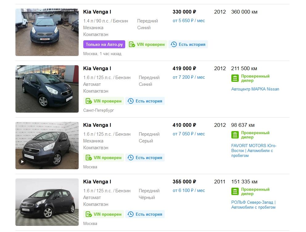 Продажа б/у Kia Venga I