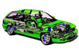 Audi RS2 внутри