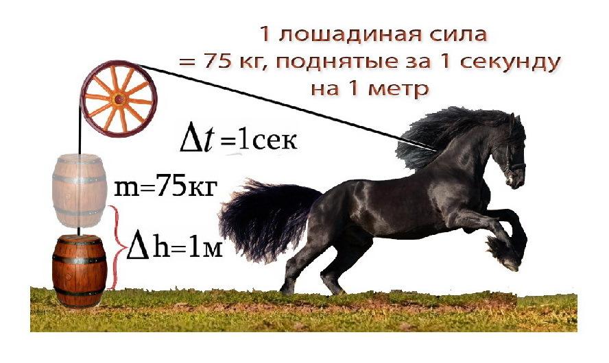 Расчет лошадиных сил