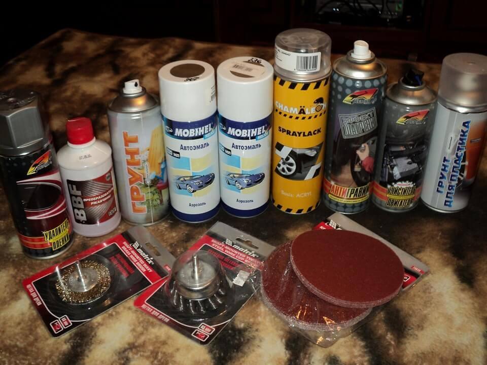 Химические средства для удаления ржавчины