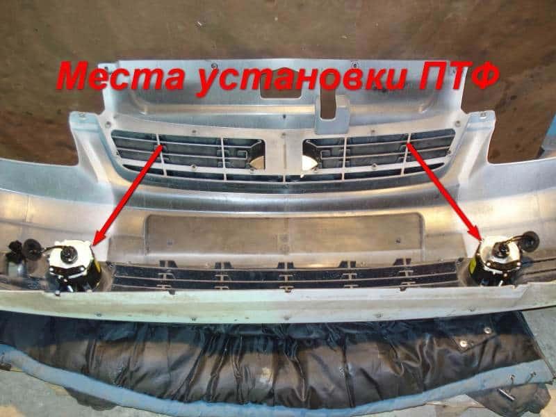 Места установки ПТФ на Приору