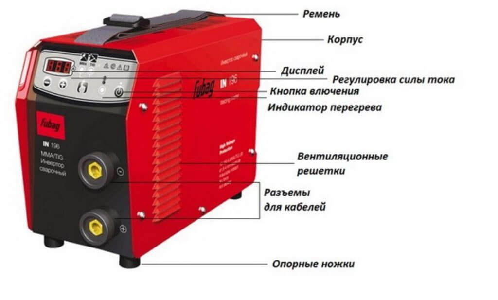 Наружные элементы сварочного аппарата