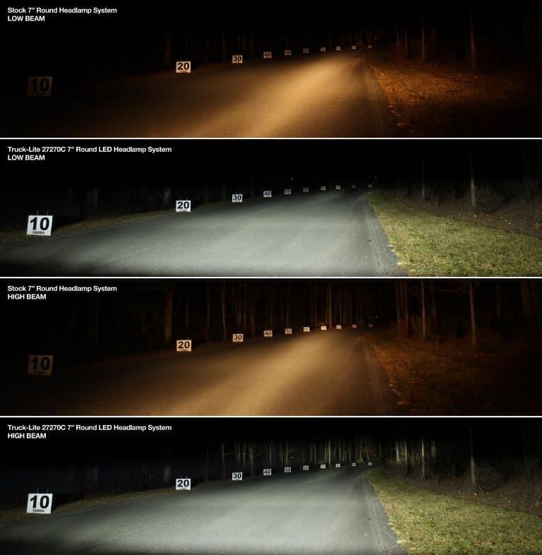 Сравнение светового потока разных типов ламп ближнего и дальнего света