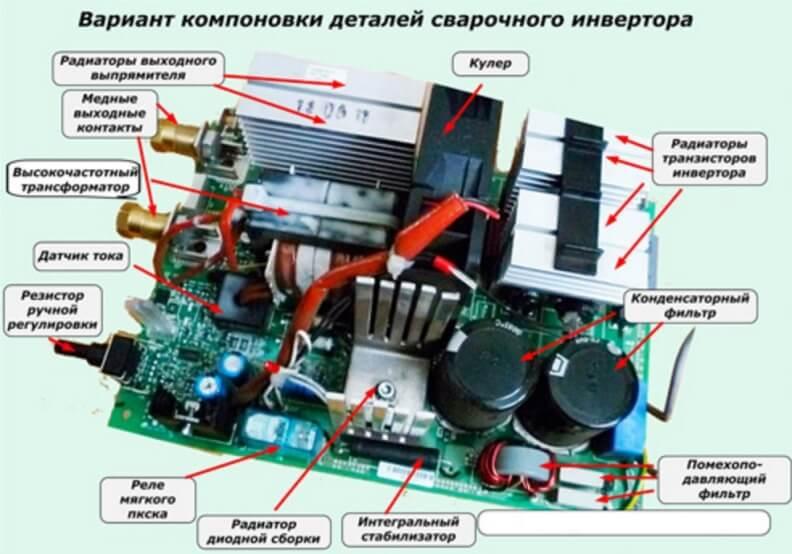 Сварочный инвертор 2 из 4