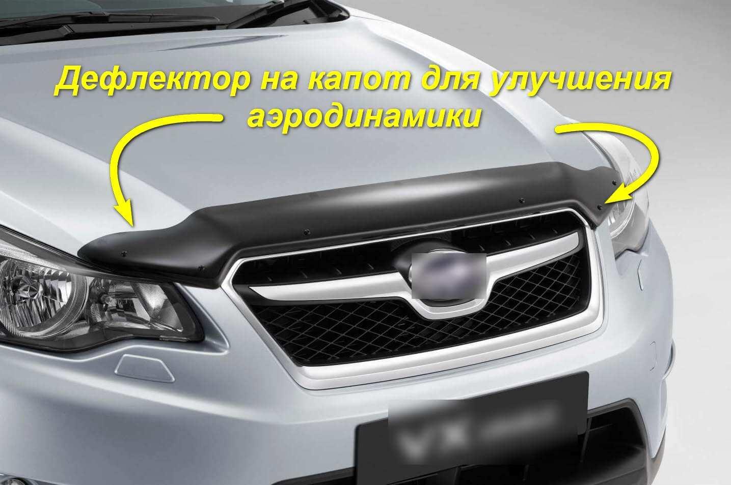 Дефлектор для автомобиля